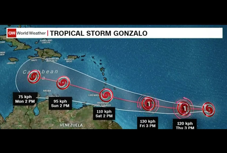 Gonzalo moving towards southern Windwards, could reach hurricane strength