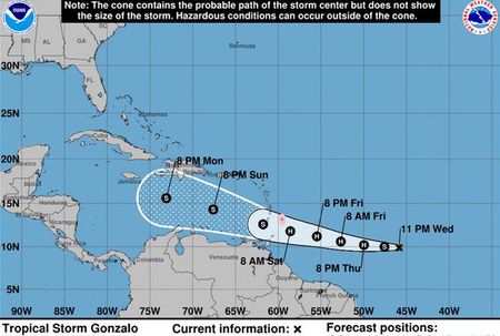 Hurricane watch for Barbados